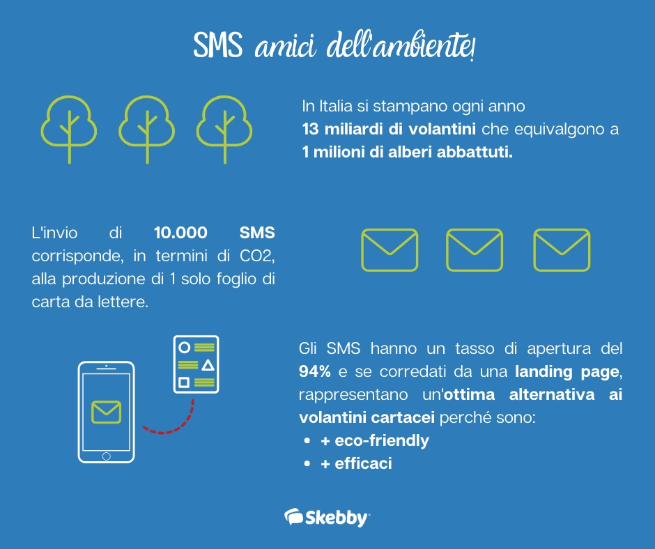 sms green amico ambiente
